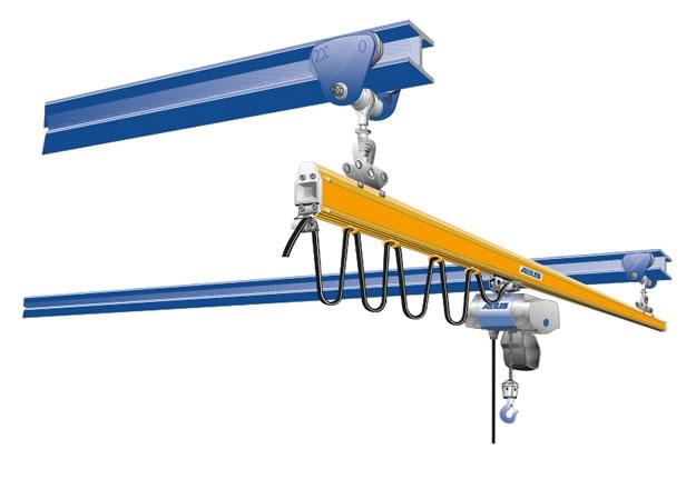 ABUS EHB-I single girder rolling beam crane system