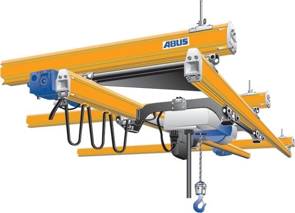 ABUS ZHB-3 Double Girder Crane
