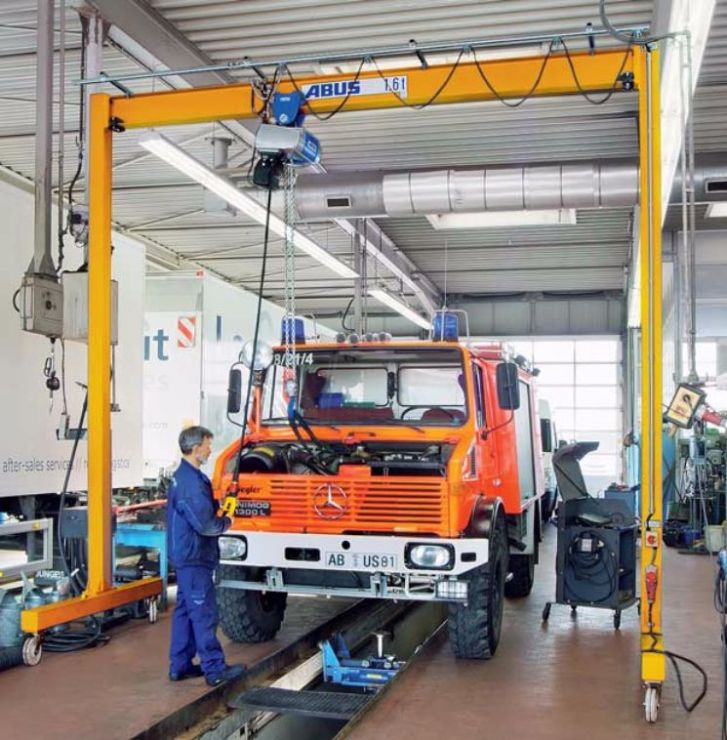 ABUS mobile gantry crane